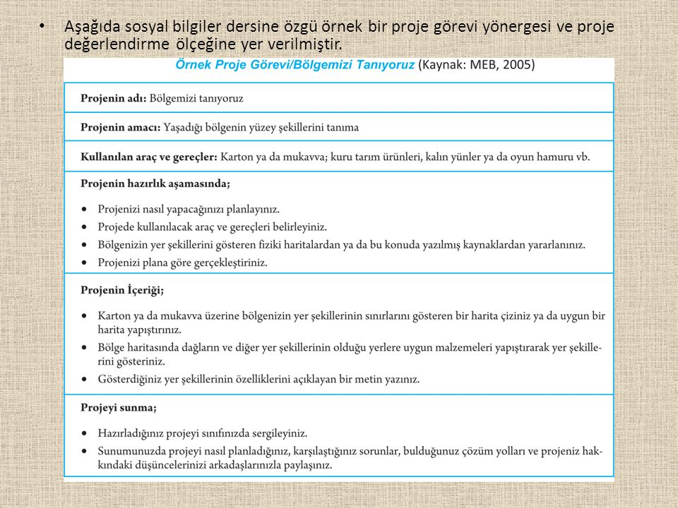 Aşağıda sosyal bilgiler dersine özgü örnek bir proje görevi yönergesi ve proje değerlendirme ölçeğine yer verilmiştir.