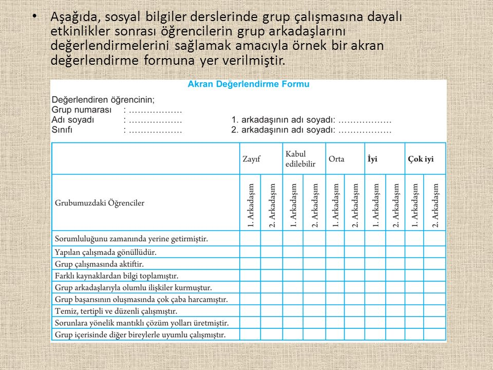 Aşağıda, sosyal bilgiler derslerinde grup çalışmasına dayalı etkinlikler sonrası öğrencilerin grup arkadaşlarını değerlendirmelerini sağlamak amacıyla örnek bir akran değerlendirme formuna yer verilmiştir.