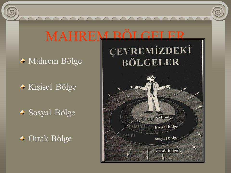 MAHREM BÖLGELER Mahrem Bölge Kişisel Bölge Sosyal Bölge Ortak Bölge