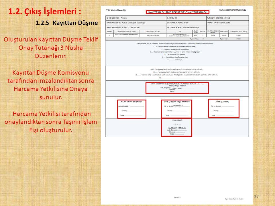 Oluşturulan Kayıttan Düşme Teklif Onay Tutanağı 3 Nüsha Düzenlenir.