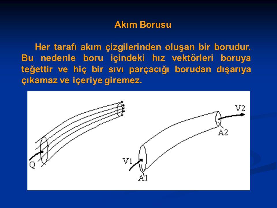 Akım Borusu