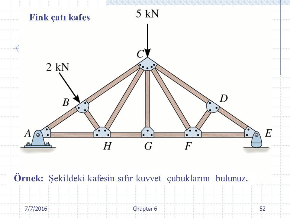 Örnek: Şekildeki kafesin sıfır kuvvet çubuklarını bulunuz.