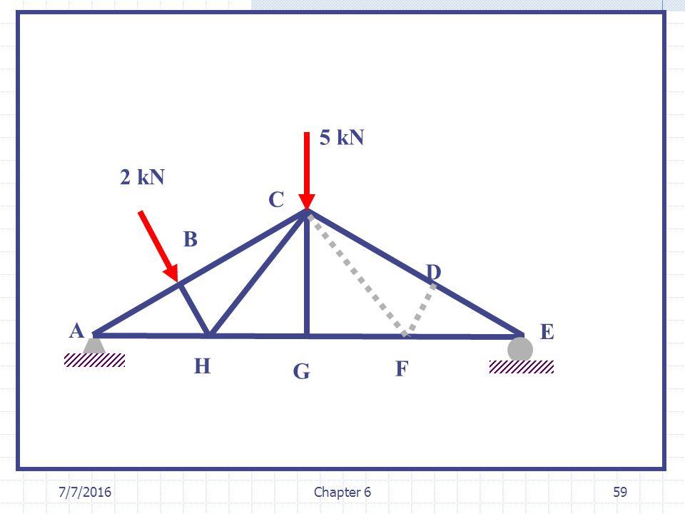 5 kN 2 kN C B D A E H G F 4/28/2017 Chapter 6