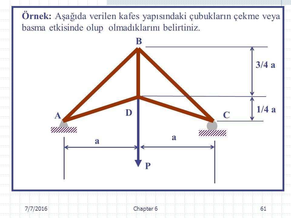 Örnek: Aşağıda verilen kafes yapısındaki çubukların çekme veya basma etkisinde olup olmadıklarını belirtiniz.