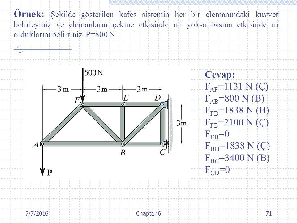 Örnek: Şekilde gösterilen kafes sistemin her bir elemanındaki kuvveti belirleyiniz ve elemanların çekme etkisinde mi yoksa basma etkisinde mi olduklarını belirtiniz. P=800 N