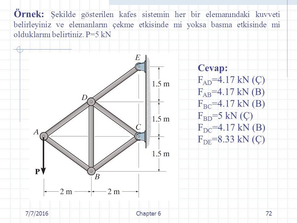 Örnek: Şekilde gösterilen kafes sistemin her bir elemanındaki kuvveti belirleyiniz ve elemanların çekme etkisinde mi yoksa basma etkisinde mi olduklarını belirtiniz. P=5 kN