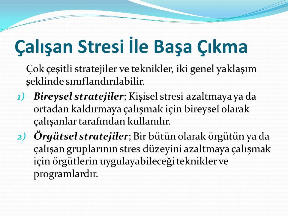 Çalışan Stresi İle Başa Çıkma