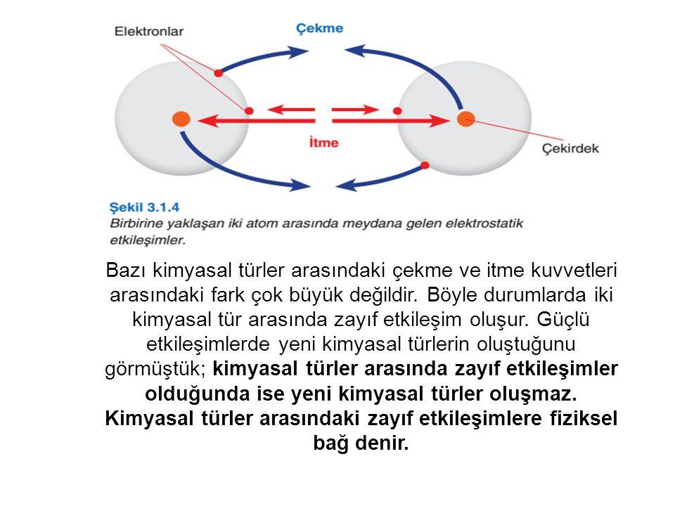 Kimyasal türler arasındaki zayıf etkileşimlere fiziksel bağ denir.