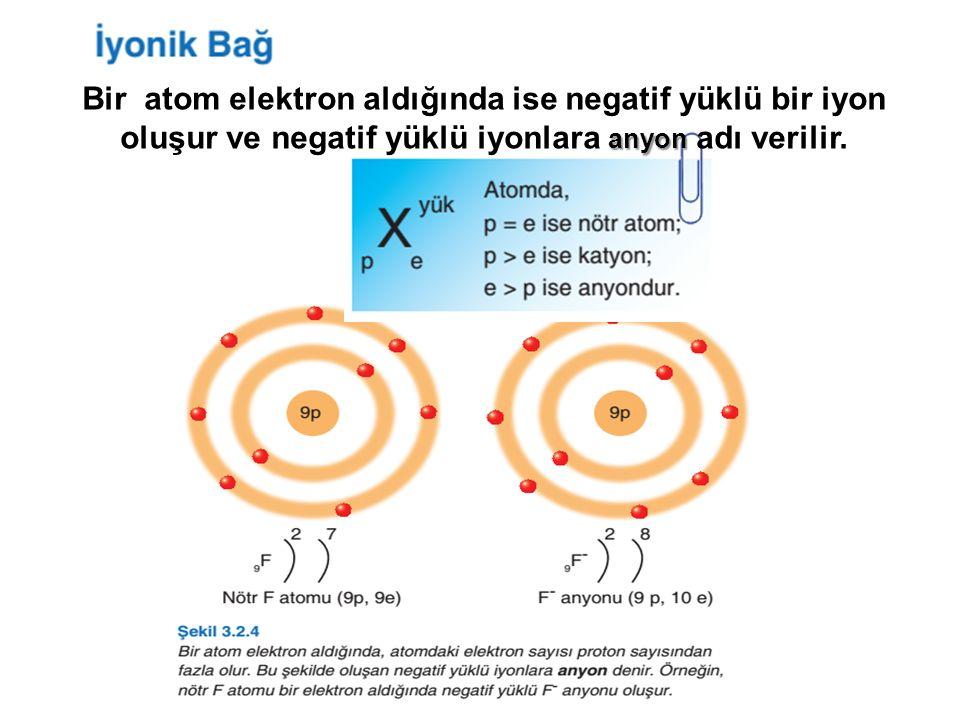 Bir atom elektron aldığında ise negatif yüklü bir iyon oluşur ve negatif yüklü iyonlara anyon adı verilir.