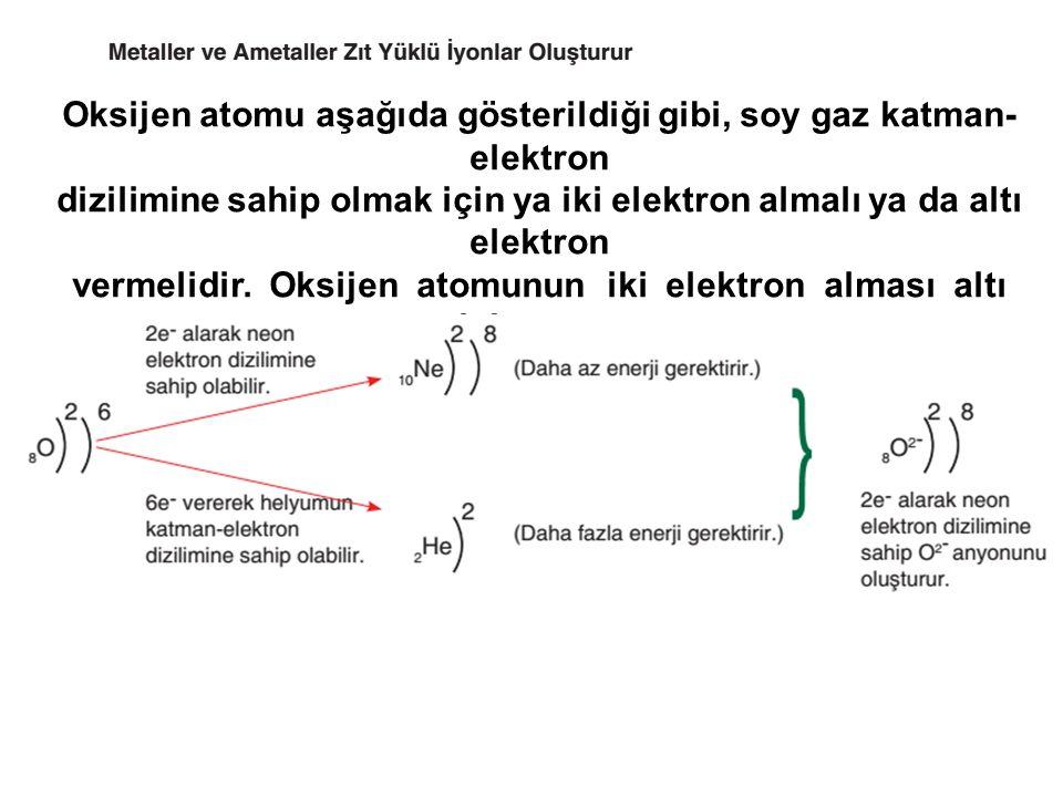 Oksijen atomu aşağıda gösterildiği gibi, soy gaz katman-elektron