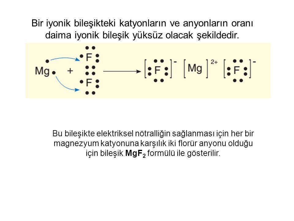 Bir iyonik bileşikteki katyonların ve anyonların oranı daima iyonik bileşik yüksüz olacak şekildedir.