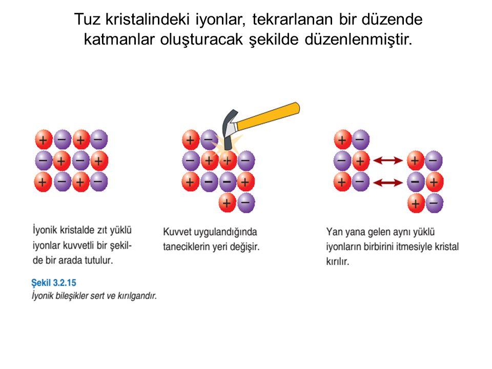 Tuz kristalindeki iyonlar, tekrarlanan bir düzende katmanlar oluşturacak şekilde düzenlenmiştir.