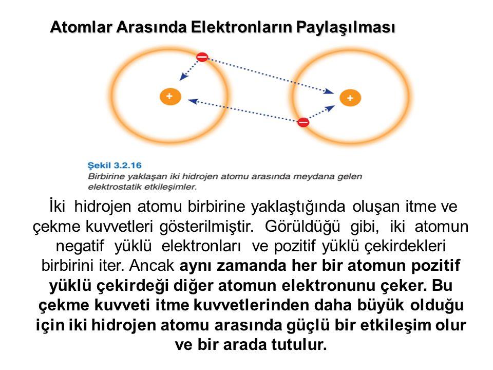 Atomlar Arasında Elektronların Paylaşılması