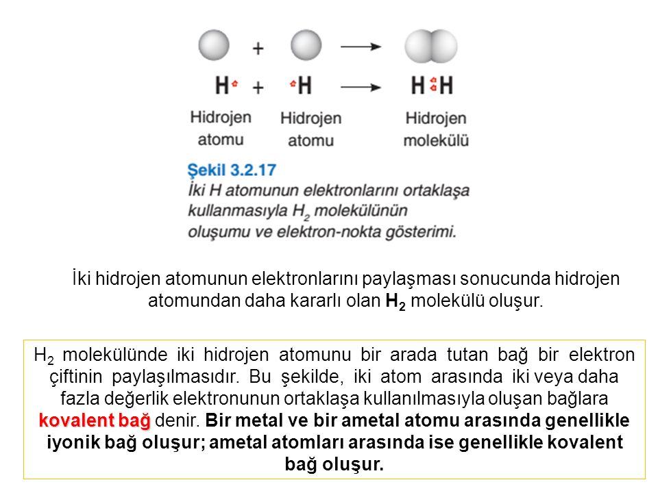 İki hidrojen atomunun elektronlarını paylaşması sonucunda hidrojen atomundan daha kararlı olan H2 molekülü oluşur.