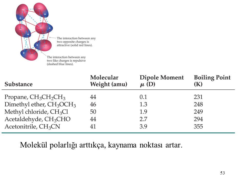 Molekül polarlığı arttıkça, kaynama noktası artar.