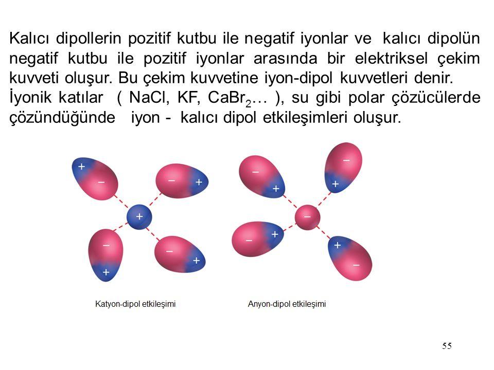Kalıcı dipollerin pozitif kutbu ile negatif iyonlar ve kalıcı dipolün negatif kutbu ile pozitif iyonlar arasında bir elektriksel çekim kuvveti oluşur. Bu çekim kuvvetine iyon-dipol kuvvetleri denir.
