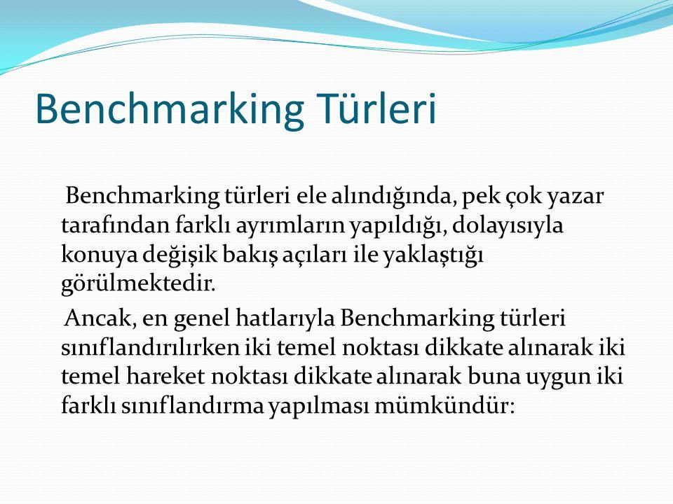 Benchmarking Türleri