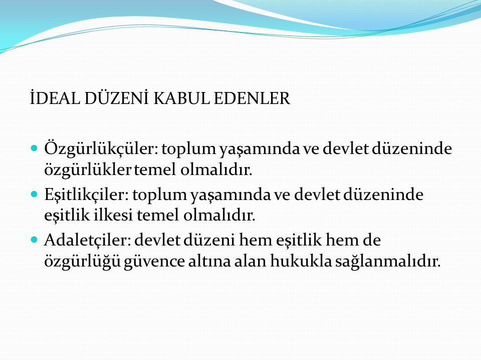 İDEAL DÜZENİ KABUL EDENLER