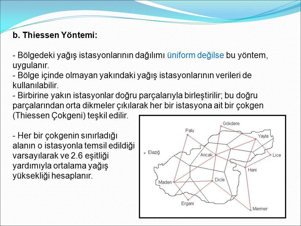 b. Thiessen Yöntemi: - Bölgedeki yağış istasyonlarının dağılımı üniform değilse bu yöntem, uygulanır.