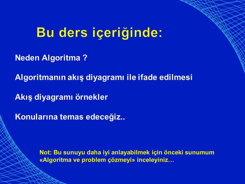 Bu ders içeriğinde: Neden Algoritma