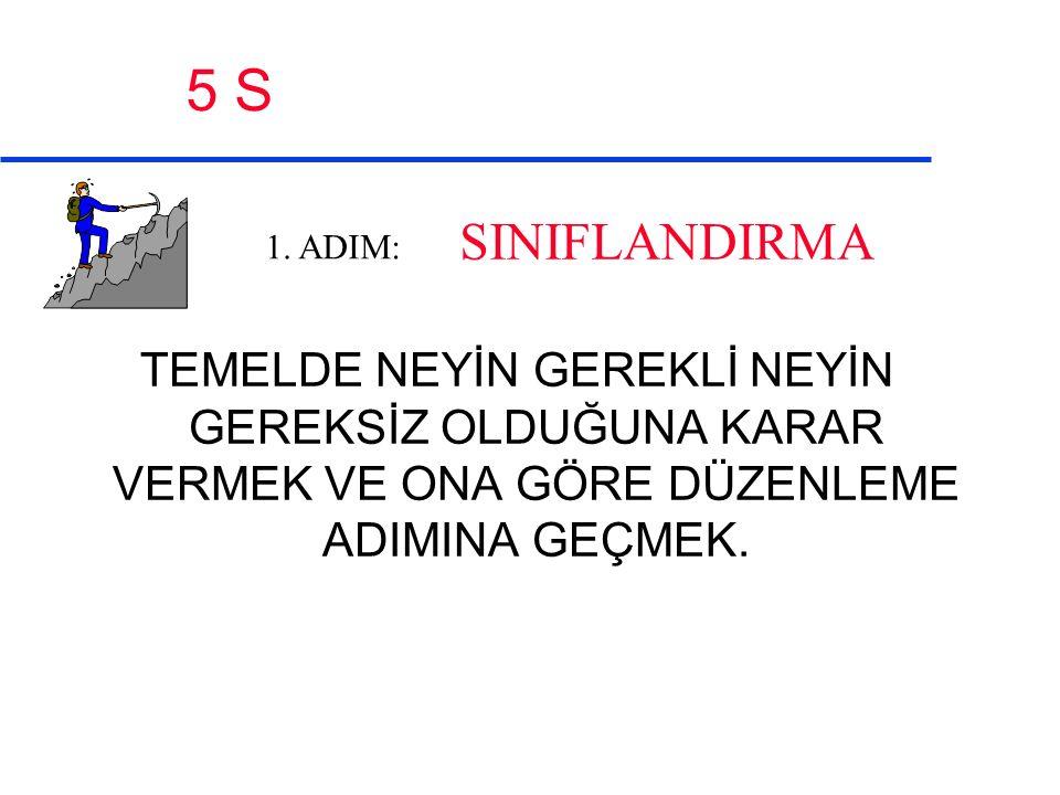 5 S SINIFLANDIRMA. 1.