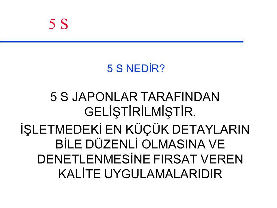 5 S JAPONLAR TARAFINDAN GELİŞTİRİLMİŞTİR.