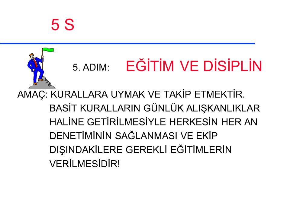 5 S EĞİTİM VE DİSİPLİN 5. ADIM: