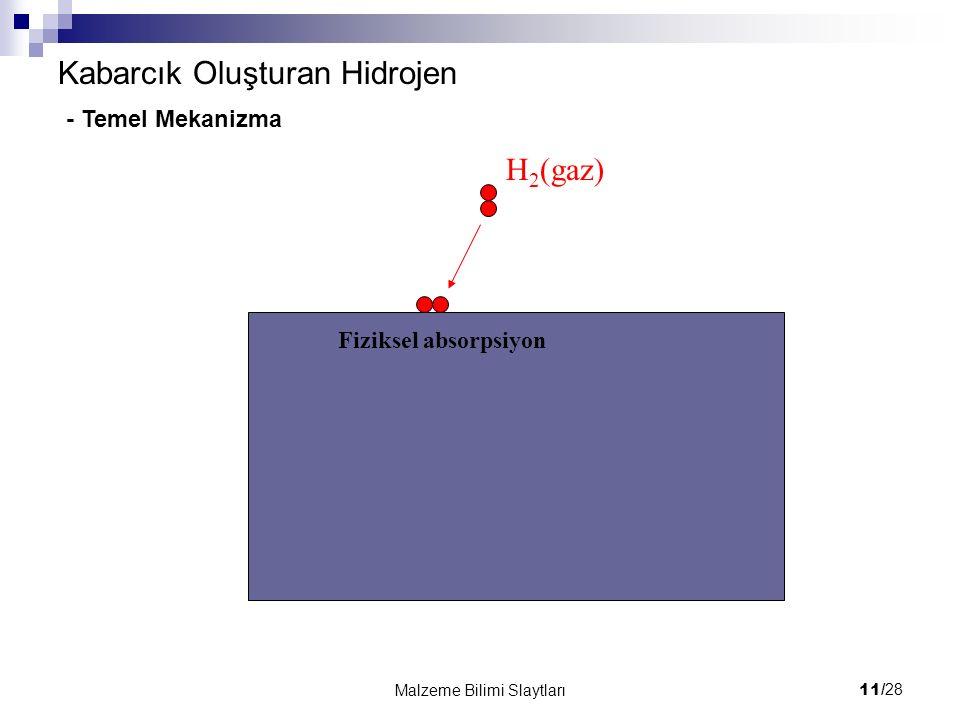 Kabarcık Oluşturan Hidrojen
