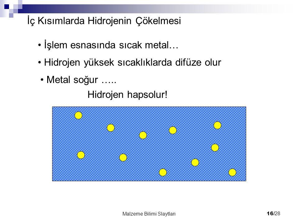 İç Kısımlarda Hidrojenin Çökelmesi