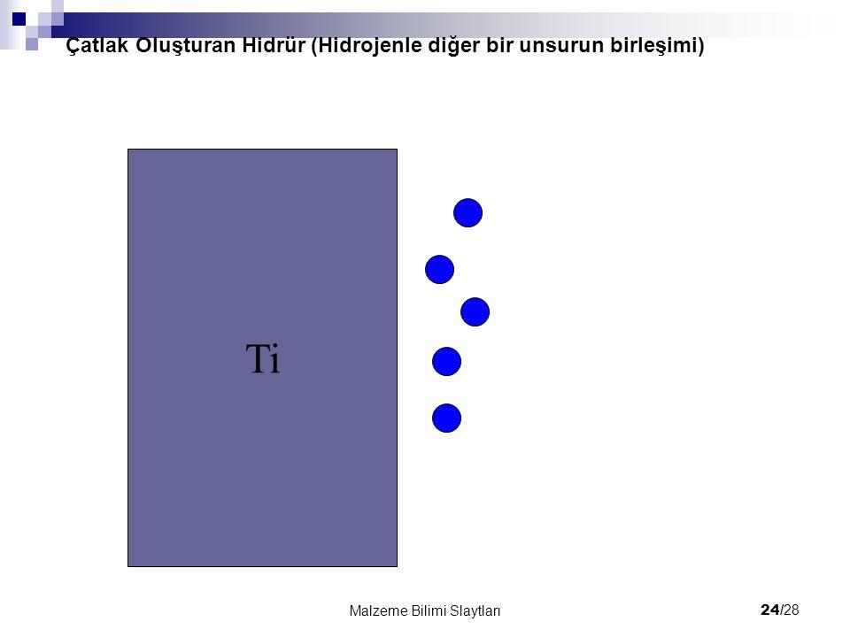 Çatlak Oluşturan Hidrür (Hidrojenle diğer bir unsurun birleşimi)