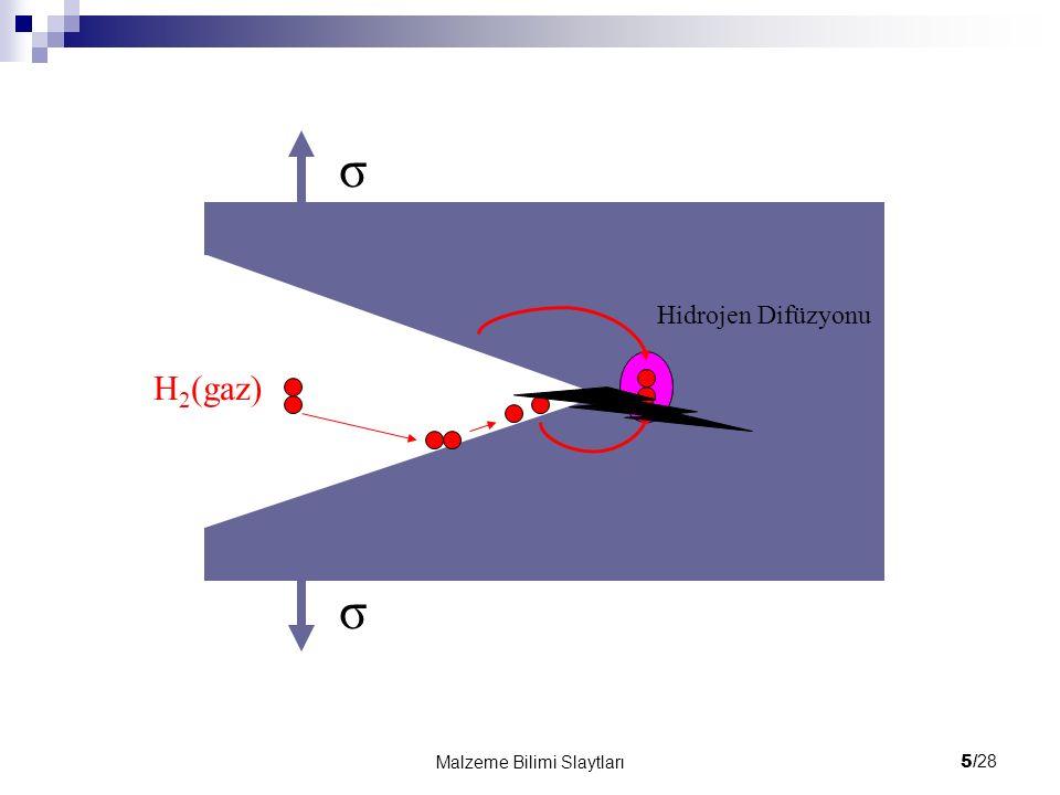 σ σ H2(gaz) Hidrojen Difüzyonu