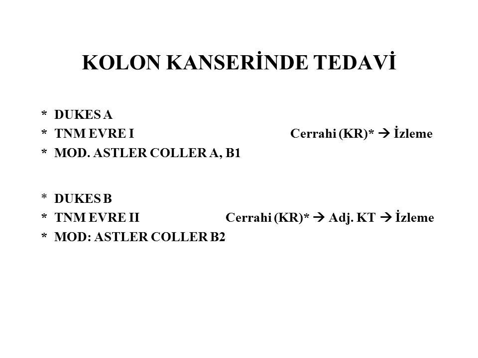 KOLON KANSERİNDE TEDAVİ