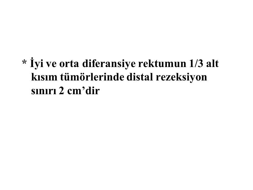 * İyi ve orta diferansiye rektumun 1/3 alt kısım tümörlerinde distal rezeksiyon sınırı 2 cm'dir