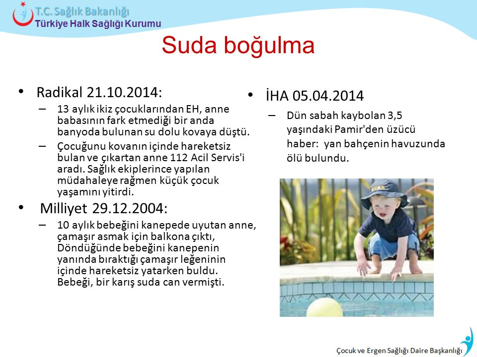 Suda boğulma Radikal 21.10.2014: Milliyet 29.12.2004: İHA 05.04.2014
