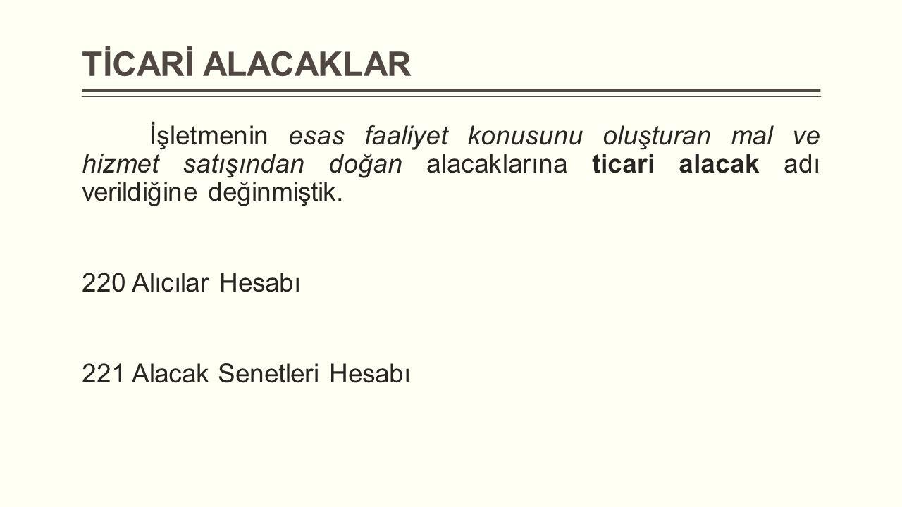 TİCARİ ALACAKLAR