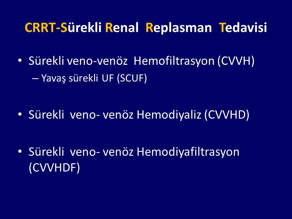 CRRT-Sürekli Renal Replasman Tedavisi
