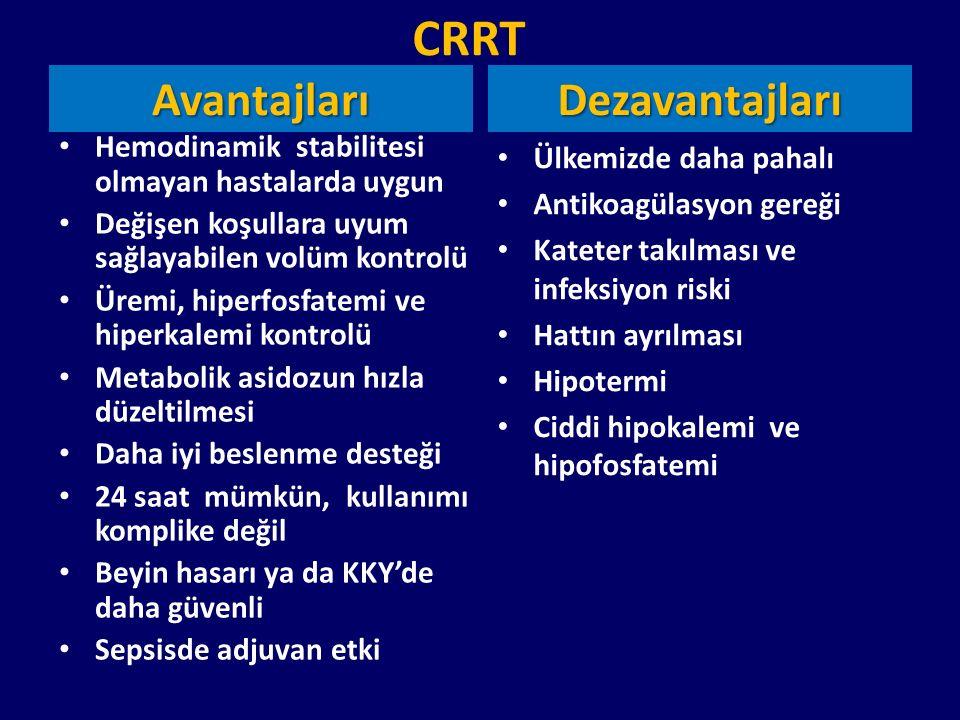 CRRT Avantajları Dezavantajları