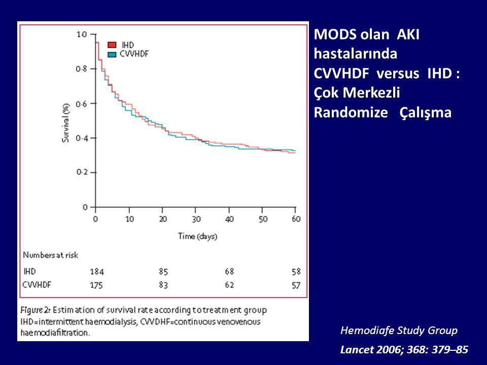 MODS olan AKI hastalarında CVVHDF versus IHD : Çok Merkezli