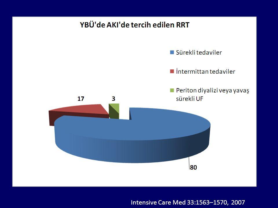 Intensive Care Med 33:1563–1570, 2007
