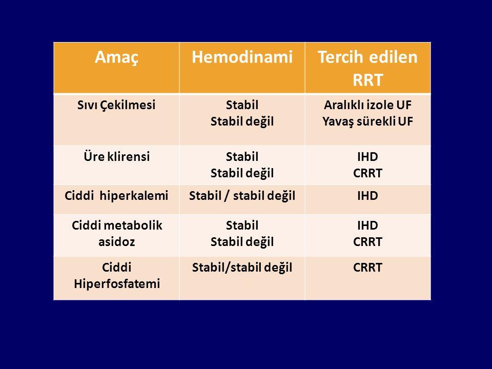 Ciddi metabolik asidoz