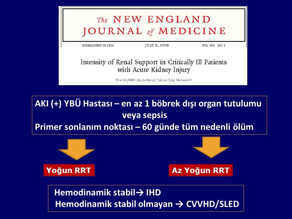 AKI (+) YBÜ Hastası – en az 1 böbrek dışı organ tutulumu veya sepsis