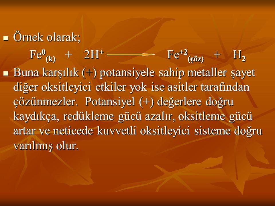 Örnek olarak; Fe0(k) + 2H+ Fe+2(çöz) + H2.
