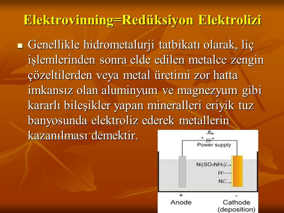 Elektrovinning=Redüksiyon Elektrolizi