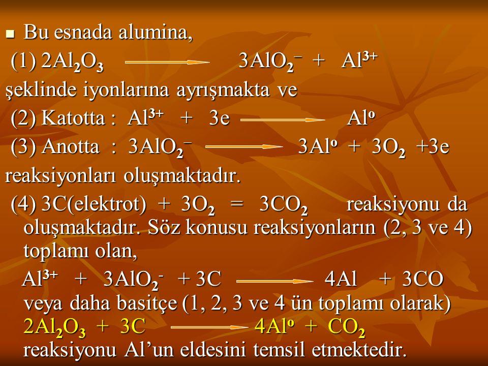 Bu esnada alumina, (1) 2Al2O3 3AlO2 + Al3+ şeklinde iyonlarına ayrışmakta ve. (2) Katotta : Al3+ + 3e Alo.