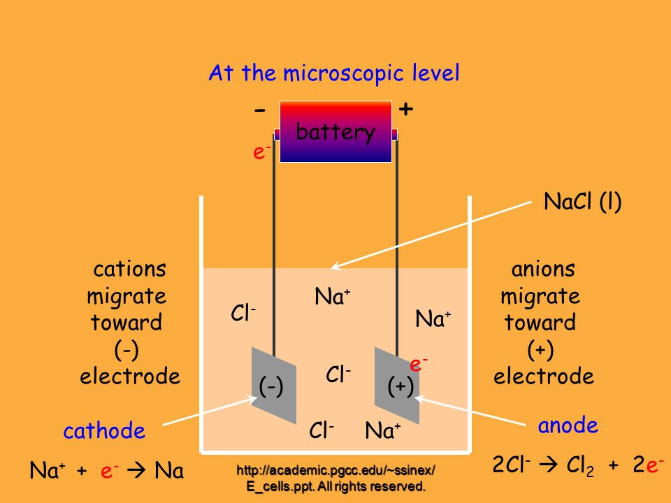- + At the microscopic level battery e- NaCl (l) cations migrate