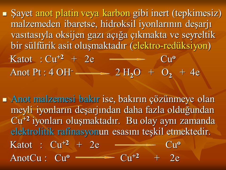 Şayet anot platin veya karbon gibi inert (tepkimesiz) malzemeden ibaretse, hidroksil iyonlarının deşarjı vasıtasıyla oksijen gazı açığa çıkmakta ve seyreltik bir sülfürik asit oluşmaktadır (elektro-redüksiyon)
