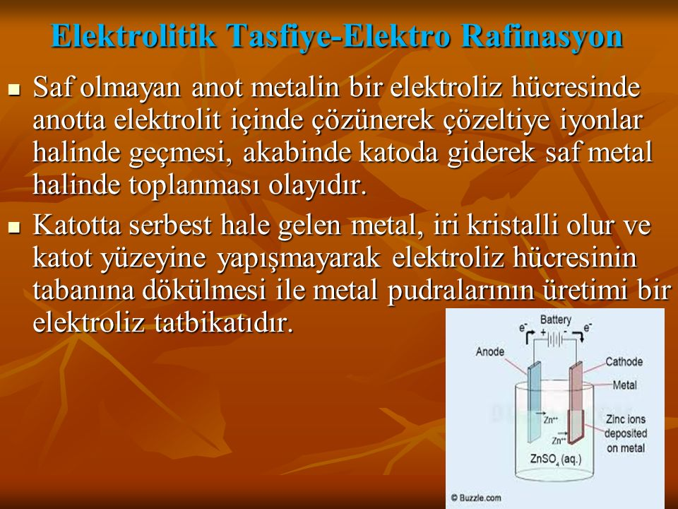 Elektrolitik Tasfiye-Elektro Rafinasyon
