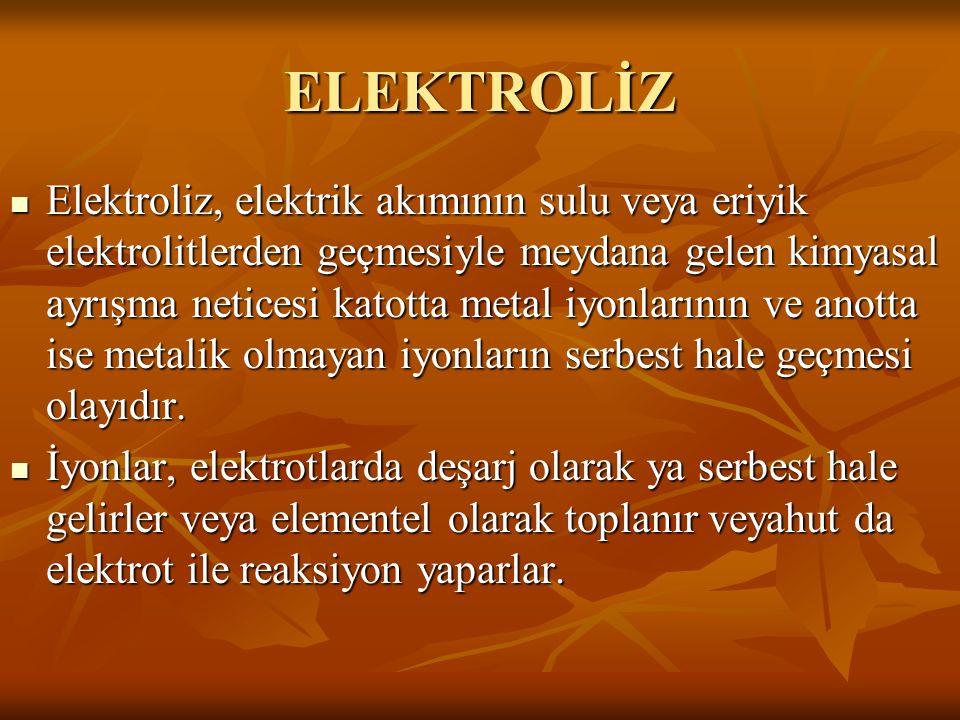 ELEKTROLİZ