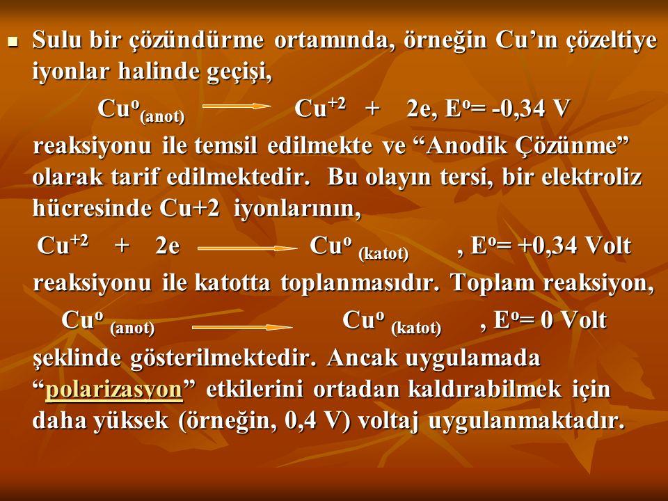 Cu+2 + 2e Cuo (katot) , Eo= +0,34 Volt