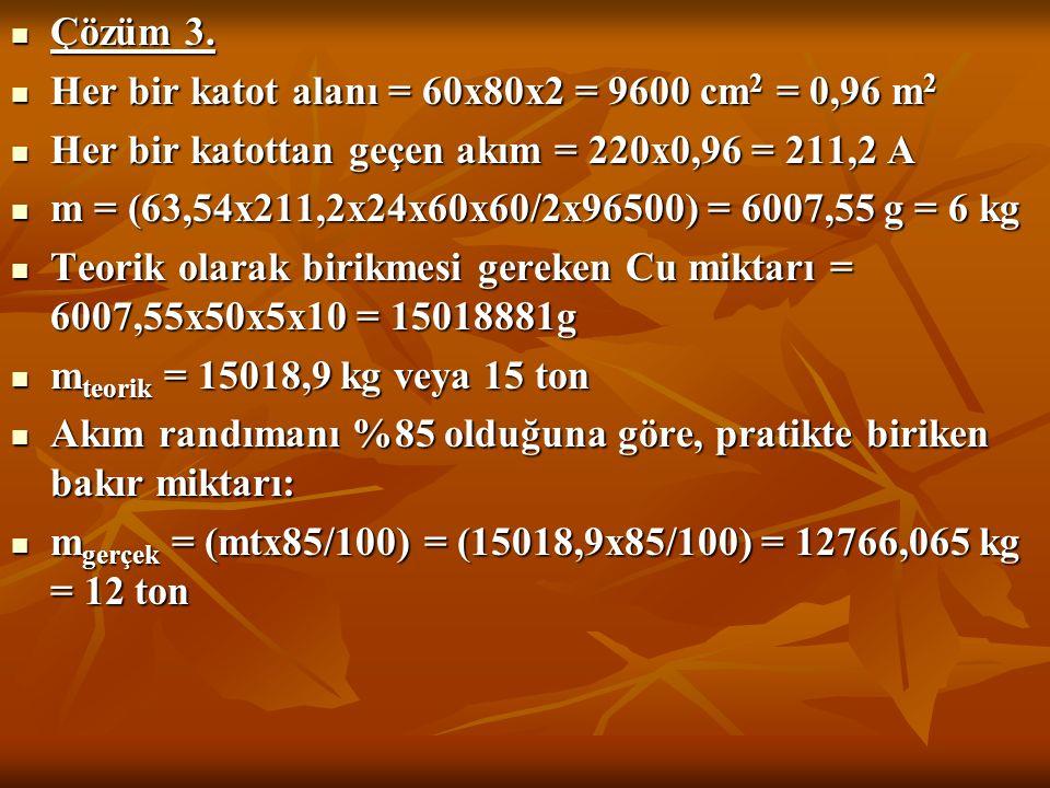 Çözüm 3. Her bir katot alanı = 60x80x2 = 9600 cm2 = 0,96 m2. Her bir katottan geçen akım = 220x0,96 = 211,2 A.